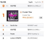 "2NE1 >> Single ""I Love You"" - Página 2 Bugs"