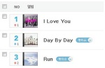 "2NE1 >> Single ""I Love You"" - Página 2 Daum"