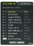 "2NE1 >> Single ""I Love You"" - Página 2 Melon"