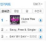 """2NE1 >> Single """"I Love You"""" - Página 2 Soribada"""