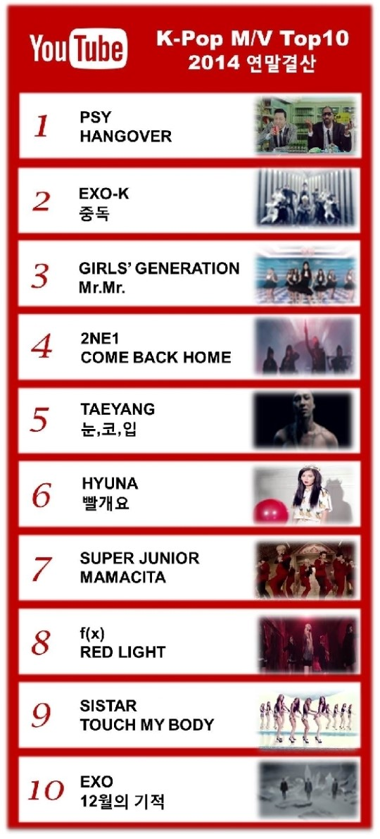 youtube-kpop-top-2014